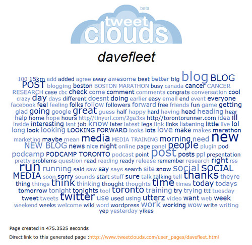 Tweet Cloud - Dave Fleet