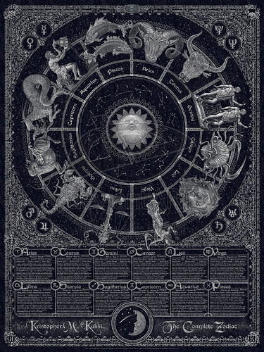 The Complete Zodiac by Kris Kuksi