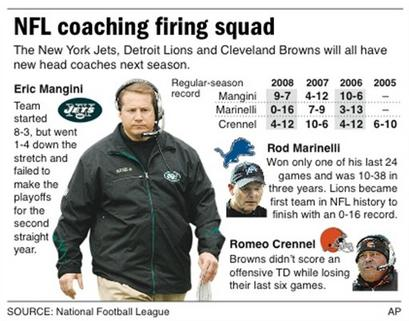 17 - coaches