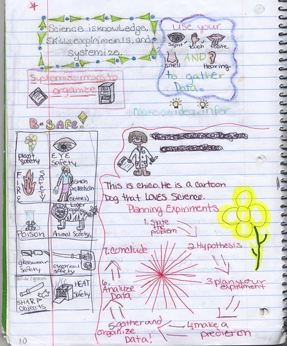 mrhannahistory / Interactice Student Notebook