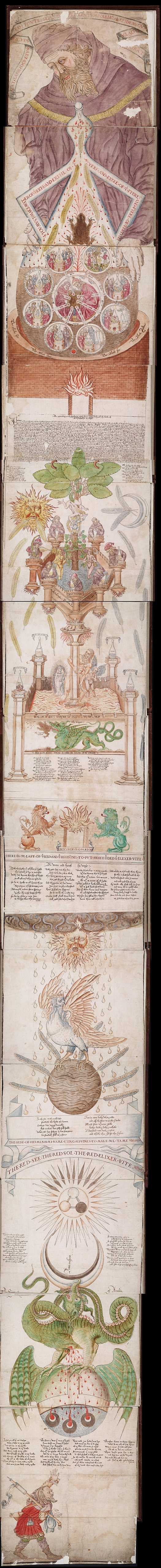 Ripley Scroll - 15th century emblematic alchemy manuscript