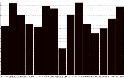 graph-sml.jpg
