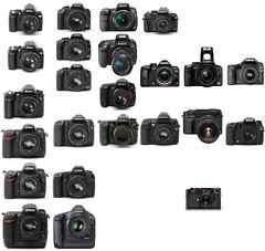 State of the DSLR market: Nikon vs. Canon vs. ...