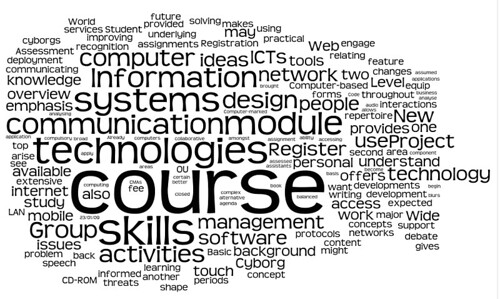 T209 description tag cloud