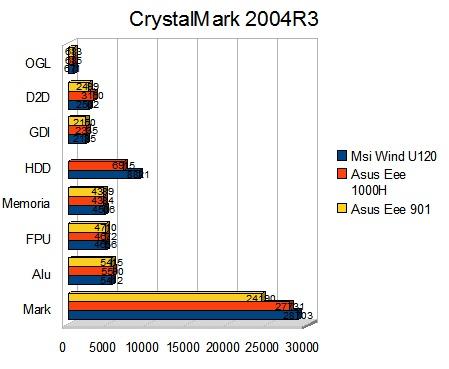 Crystalmark2004
