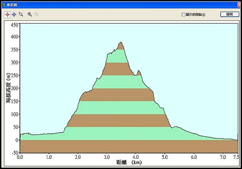 2008-12-26-height_nEO_IMG