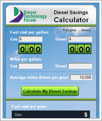 Clean Diesel Calculator on the Quicken Loans blog