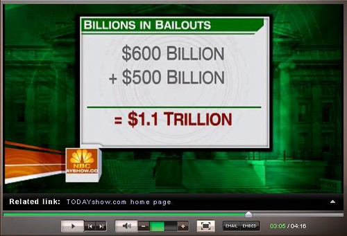 1100 B‎illion or 1.1 Trillion Dollars to save Wall Street.