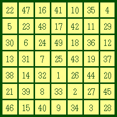 venus magic square