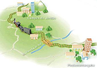 TTU-Turisticocampos