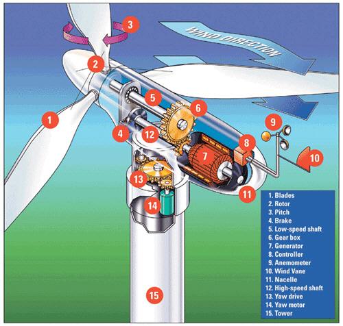 turbine_rakeem