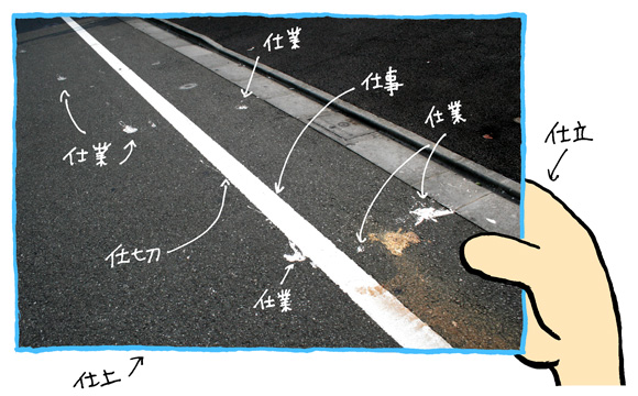 shigotoshiwaza