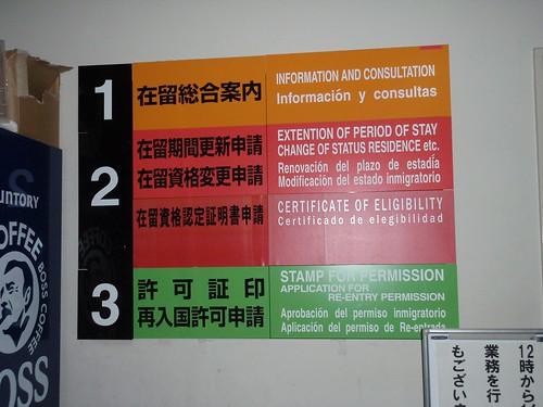 Carteles en Español