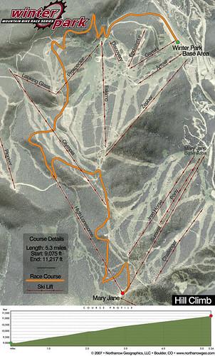 Winter Park hill climb race