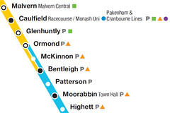 Frankston line zone overlap
