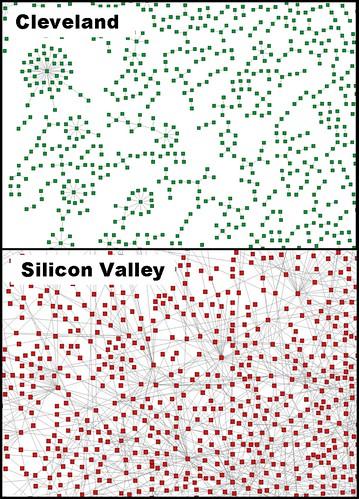 Mapas conceptuales de las redes sociales que conforman el ecosistema económico en Cleveland y Silicon Valley.