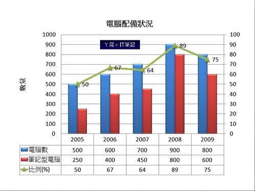 PP_Graph-01