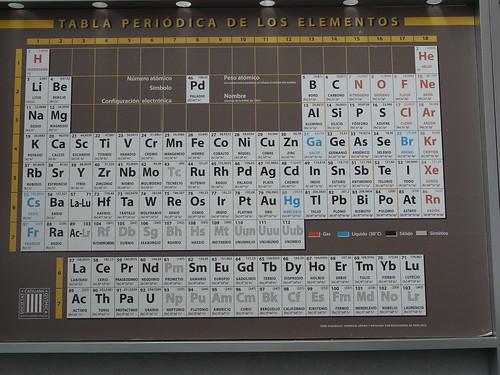 qui era Mendeleiev?