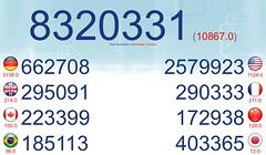 Antall nedlastinger: 8 320 331