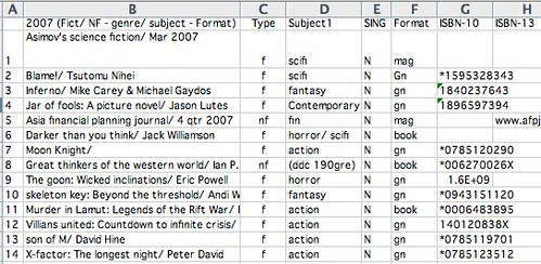 My Excel file - Reading List