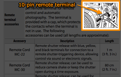 The 10-pin remote terminal on the D700 as referenced in the user manual
