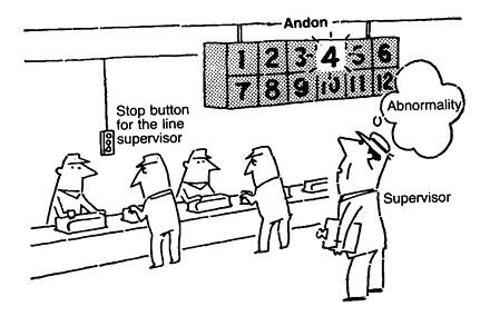 ilustración sobre los sistemas andon industriales