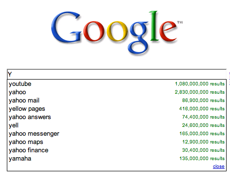 yahoo on Google