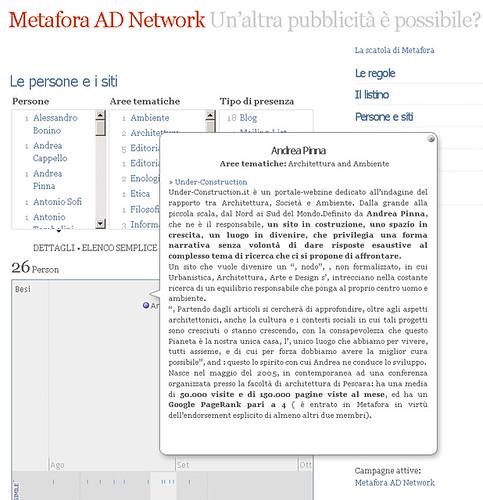 Un dettaglio sulla visualizzazione del Network in fase di restyling