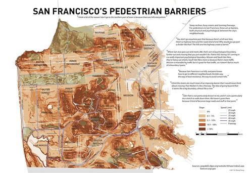 map of SF pedestrian barriers (by: Yo-Shang Cheng, Visualizing Mental Maps, UC-Berkeley)