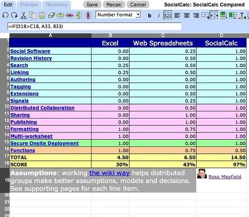 Spreadsheet Comparison