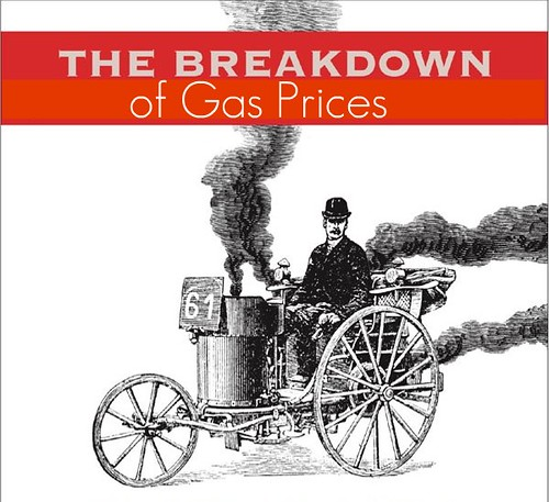 The Breakdown Of Gas Prices