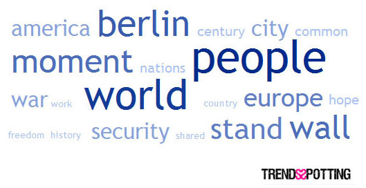 Web 2 0 in Brand Study: Obama's Berlin Speech | Trendsspotting