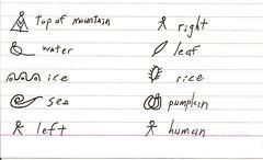 Naxi Writing System 6 (anselm23) Tags: writing system ideas naxi indexcard writingsystem