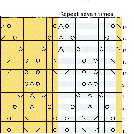 Leaf lace chart