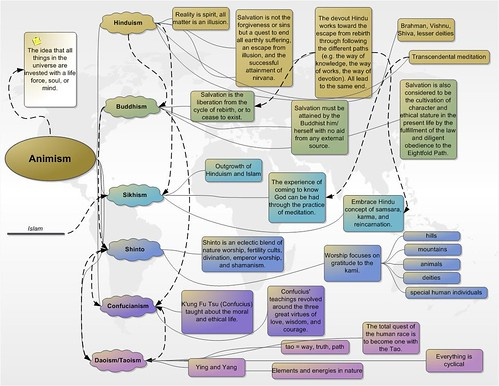 World Religions Hinduism Buddhism Sikhism Shinto Confucianism - World religion concept map