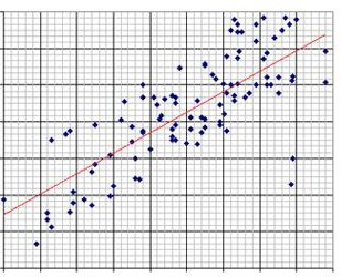 Scatter Plot - Issue continuum