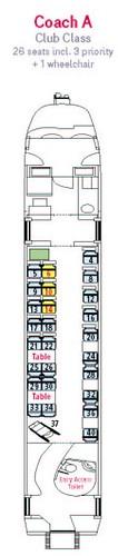 Train Chartering - Virgin Trains Voyager Club Class plan