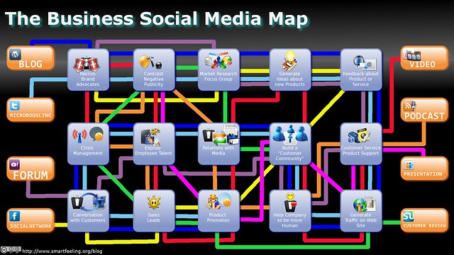 the business socialmedia map