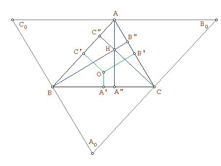 La línea de Euler