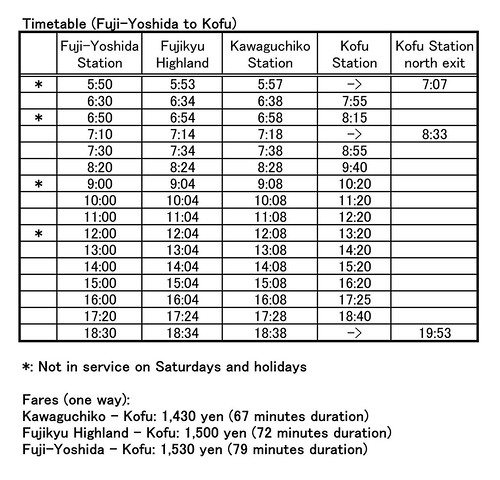 Kawaguchiko kofu bus timetable