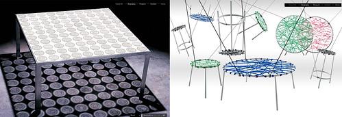 campana tables