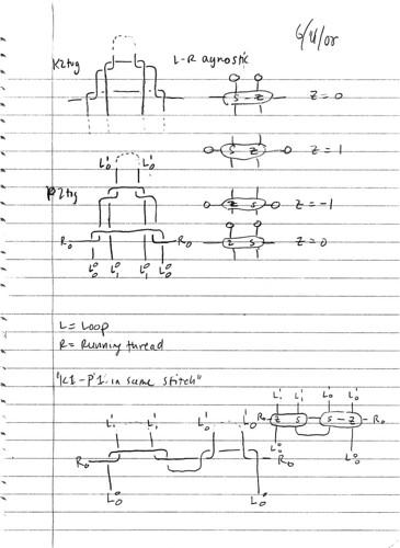 Knitting Pattern Notation : Flickriver: Photoset Knitting Diagrams by fuzzyjay