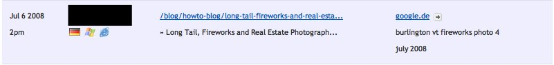 Even after the 4th of July they come to your site. Even from far away countries.