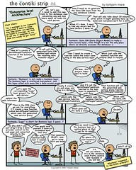 the contiki strip #6