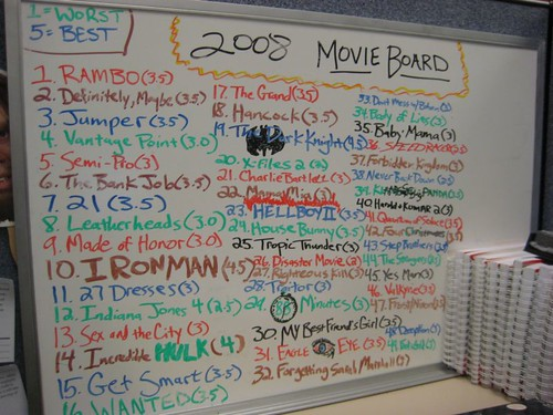 2008 Movie Board