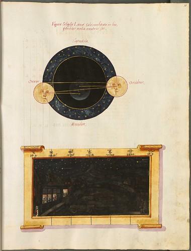 Eclipses luminarium (Cyprian Leowitz, 1555) i