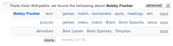 Bobby Fischer Factz
