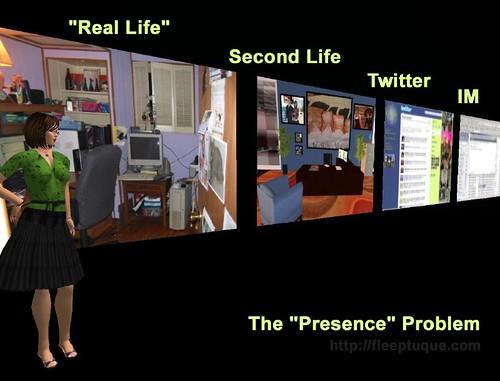 The Presence Problem