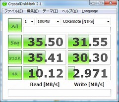 FreeNas-RAID5 Benchmark
