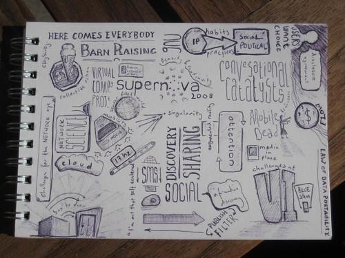 Sketchy notes